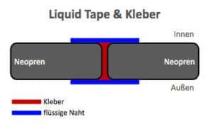 neopren_handschuhe_versiegelung_liquid_tape