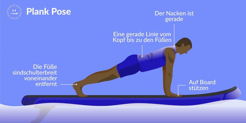 sup_yoga_plank_pose