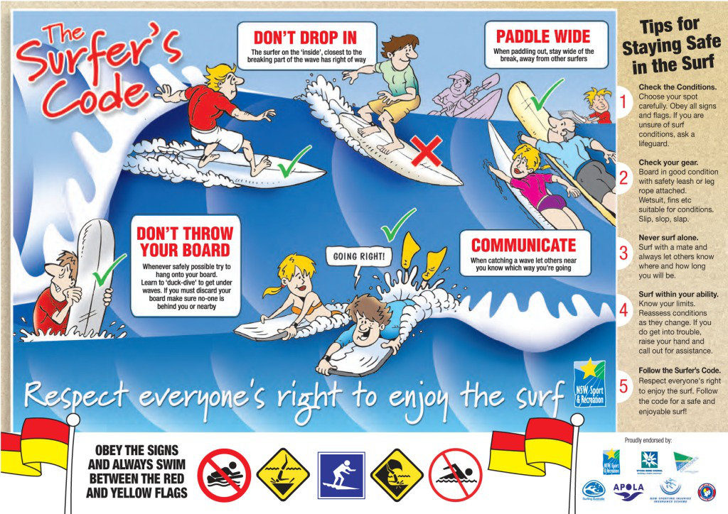 surfers-code-etiquette